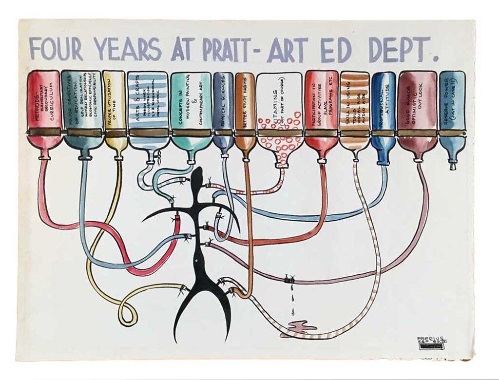 Four Years at Pratt - Art Ed. Dept.
